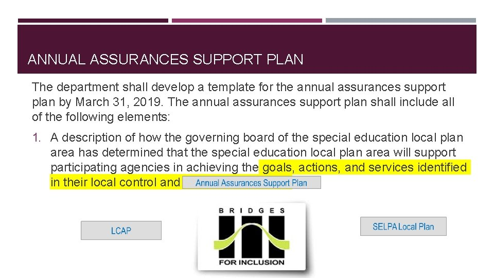 ANNUAL ASSURANCES SUPPORT PLAN The department shall develop a template for the annual assurances