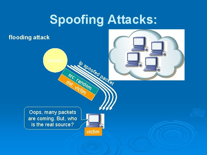 Spoofing Attacks: flooding attack sender ip sp oo fed src : ds rand t:
