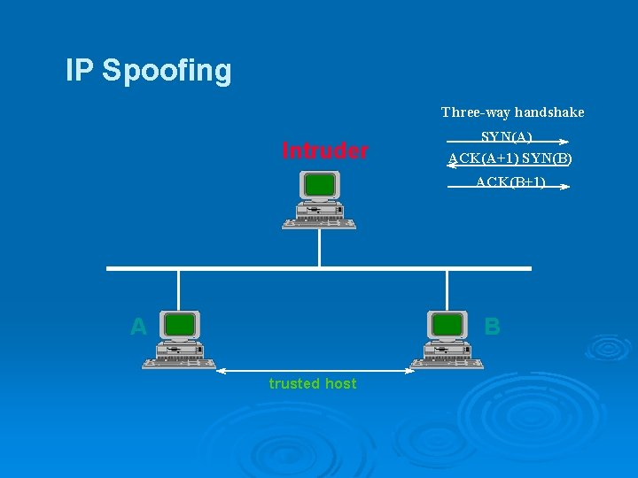 IP Spoofing Three-way handshake Intruder SYN(A) ACK(A+1) SYN(B) ACK(B+1) A B trusted host