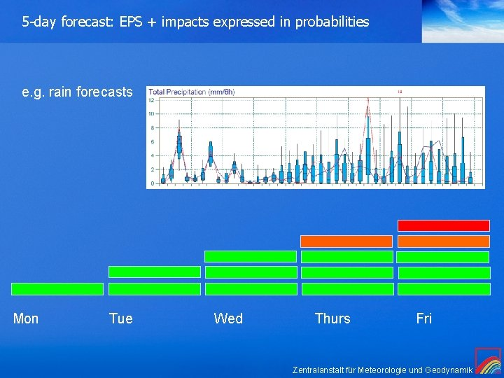 5 -day forecast: EPS + impacts expressed in probabilities e. g. rain forecasts Mon