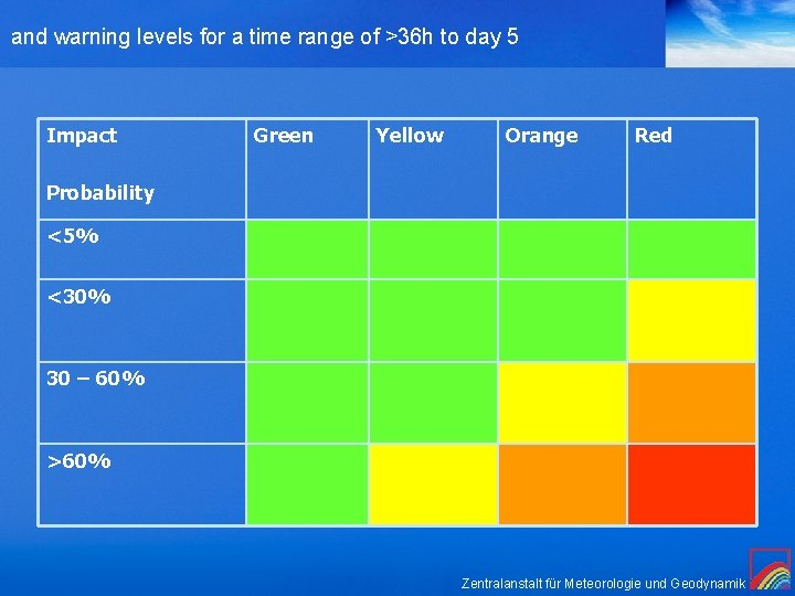 and warning levels for a time range of >36 h to day 5 Impact