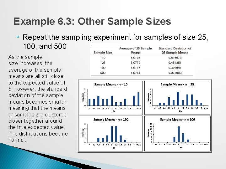 Example 6. 3: Other Sample Sizes Repeat the sampling experiment for samples of size