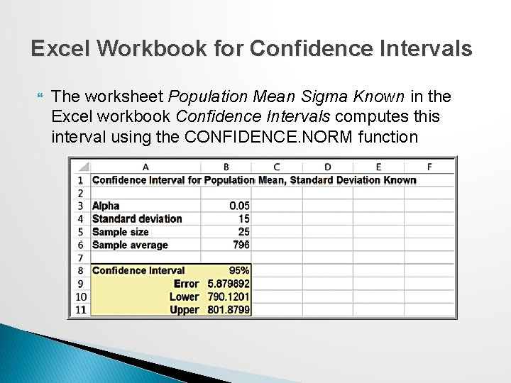 Excel Workbook for Confidence Intervals The worksheet Population Mean Sigma Known in the Excel