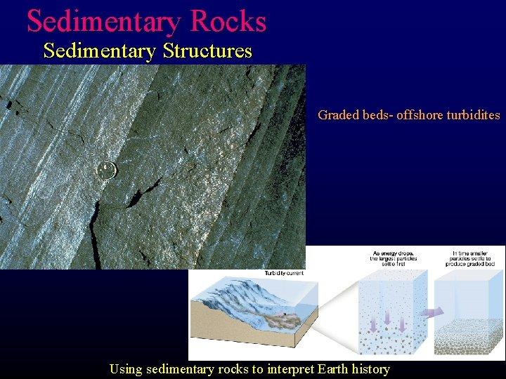 Sedimentary Rocks Sedimentary Structures Graded beds- offshore turbidites Using sedimentary rocks to interpret Earth