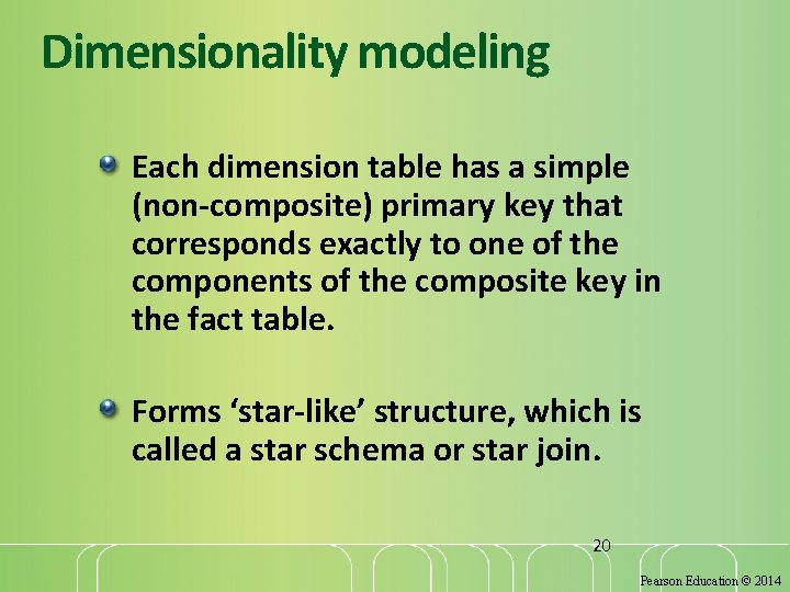Dimensionality modeling Each dimension table has a simple (non-composite) primary key that corresponds exactly