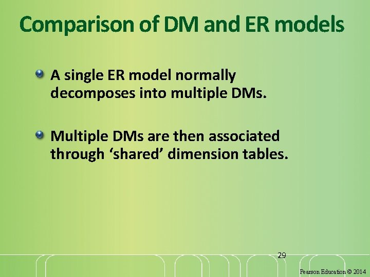 Comparison of DM and ER models A single ER model normally decomposes into multiple
