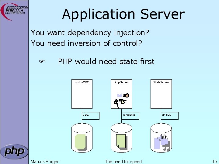 Application Server You want dependency injection? You need inversion of control? PHP would need