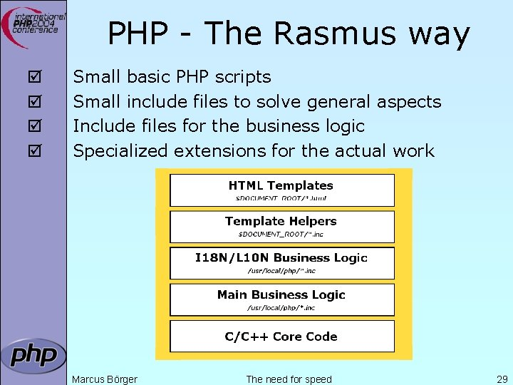 PHP - The Rasmus way þ þ Small basic PHP scripts Small include files