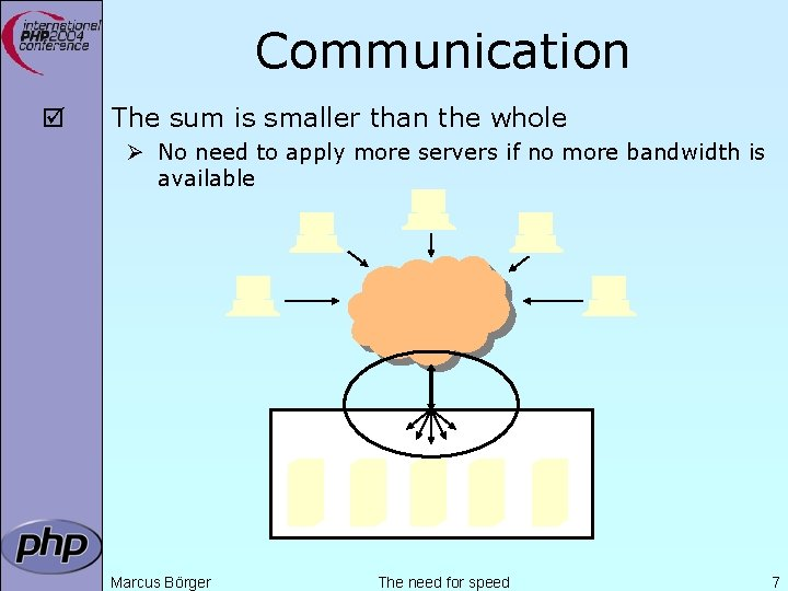 Communication þ The sum is smaller than the whole Ø No need to apply