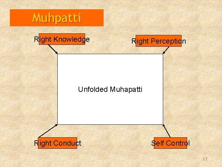 Muhpatti Right Knowledge Right Perception Unfolded Muhapatti Right Conduct Self Control 17
