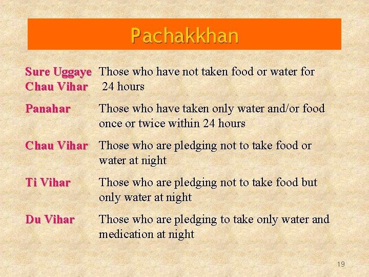 Pachakkhan Sure Uggaye Those who have not taken food or water for Chau Vihar