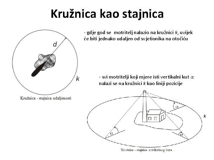 Kružnica kao stajnica - gdje god se motritelj nalazio na kružnici k, uvijek će