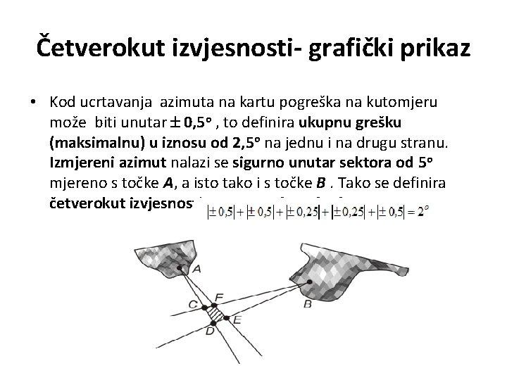 Četverokut izvjesnosti- grafički prikaz • Kod ucrtavanja azimuta na kartu pogreška na kutomjeru može