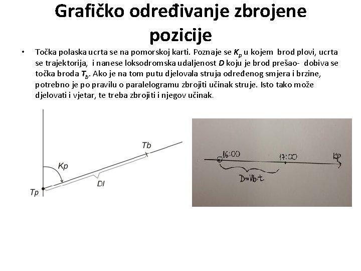 • Grafičko određivanje zbrojene pozicije Točka polaska ucrta se na pomorskoj karti. Poznaje