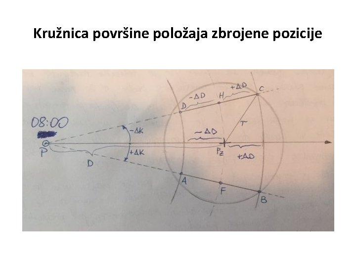Kružnica površine položaja zbrojene pozicije