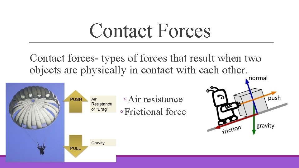 Contact Forces Contact forces- types of forces that result when two objects are physically