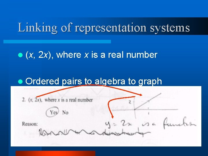 Linking of representation systems l (x, 2 x), where x is a real number