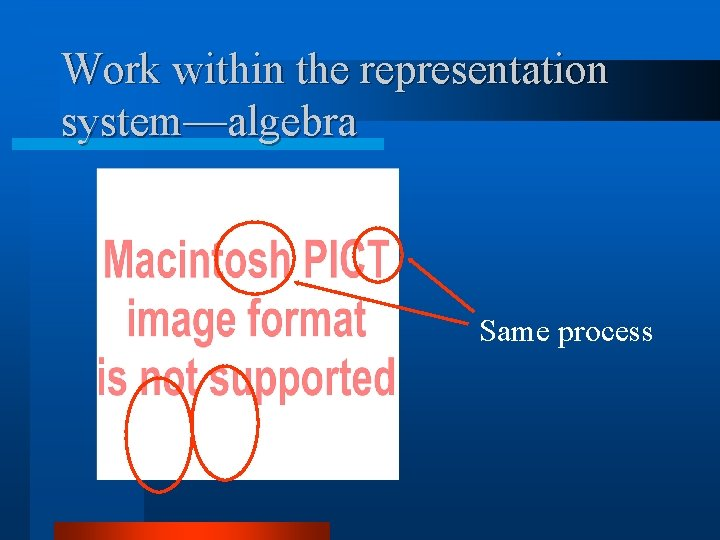 Work within the representation system—algebra Same process