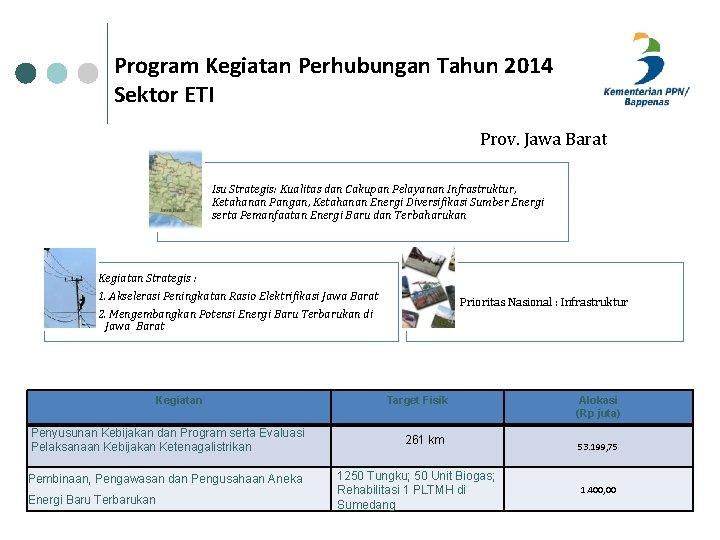 Program Kegiatan Perhubungan Tahun 2014 Sektor ETI Prov. Jawa Barat Isu Strategis: Kualitas dan