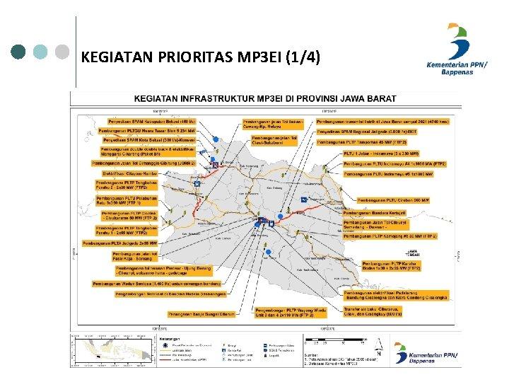 KEGIATAN PRIORITAS MP 3 EI (1/4)