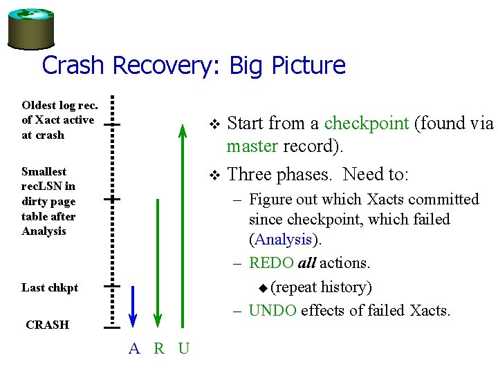 Crash Recovery: Big Picture Oldest log rec. of Xact active at crash Start from