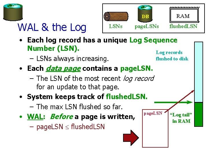 WAL & the Log LSNs DB RAM page. LSNs flushed. LSN • Each log