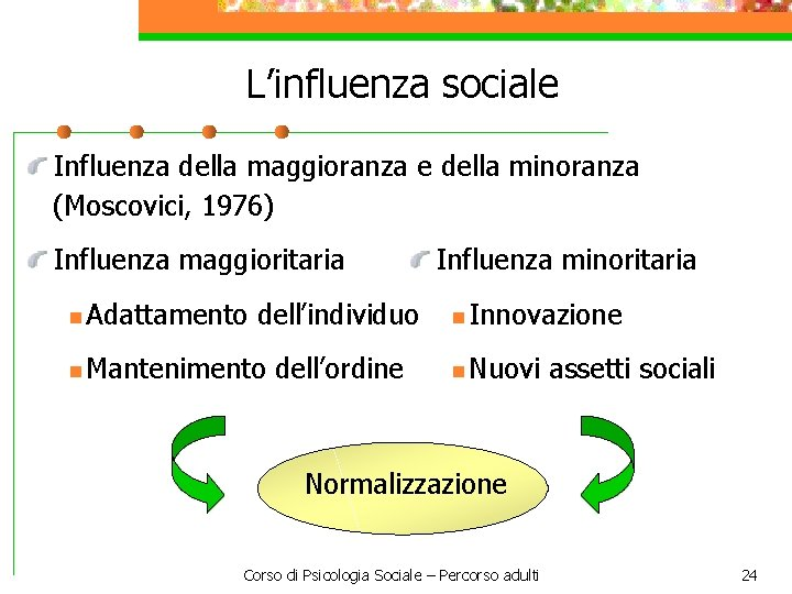 L'influenza sociale Influenza della maggioranza e della minoranza (Moscovici, 1976) Influenza maggioritaria n Adattamento