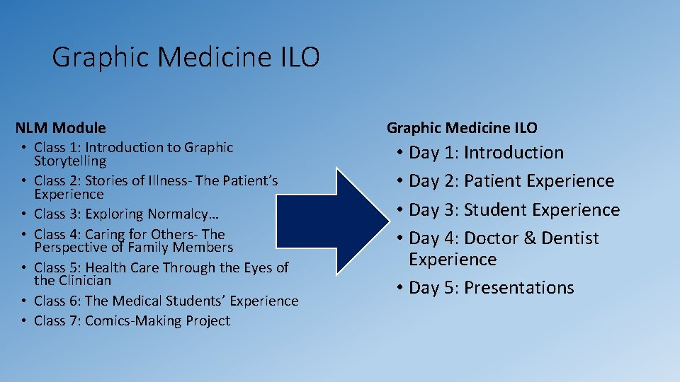 Graphic Medicine ILO NLM Module • Class 1: Introduction to Graphic Storytelling • Class
