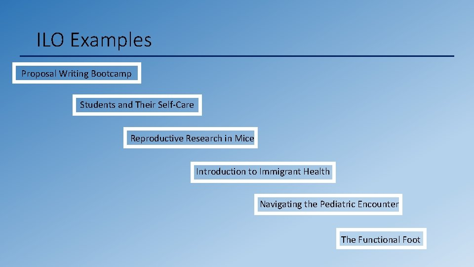 ILO Examples Proposal Writing Bootcamp Students and Their Self-Care Reproductive Research in Mice Introduction