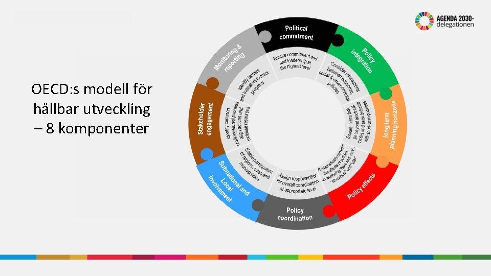 OECD: s modell för hållbar utveckling – 8 komponenter
