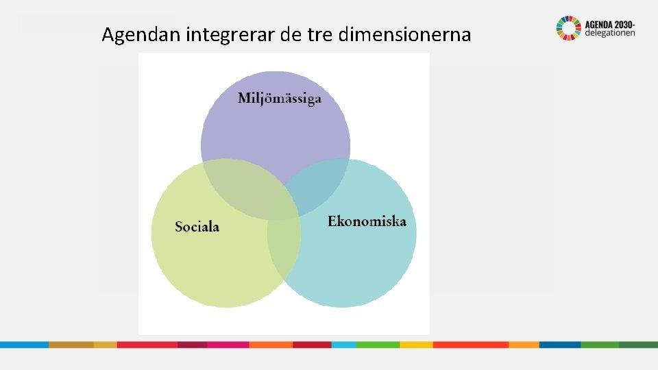 Agendan integrerar de tre dimensionerna