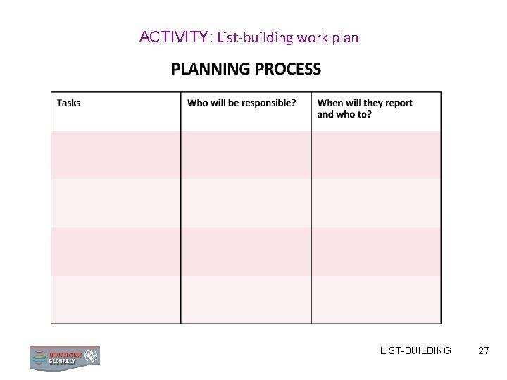 ACTIVITY: List-building work plan LIST-BUILDING 27