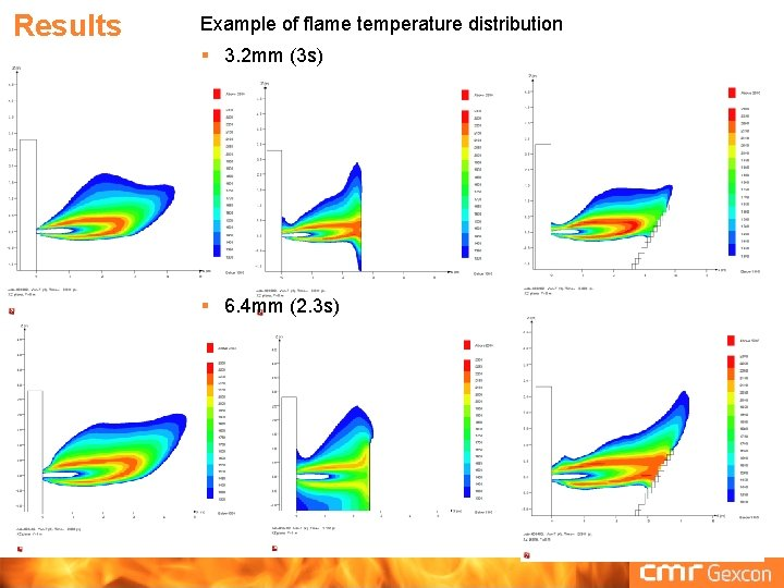 Results Example of flame temperature distribution § 3. 2 mm (3 s) § 6.