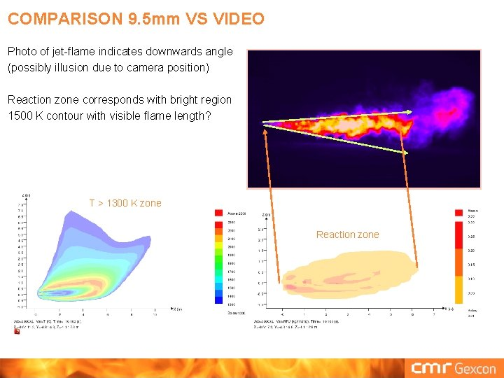 COMPARISON 9. 5 mm VS VIDEO Photo of jet-flame indicates downwards angle (possibly illusion