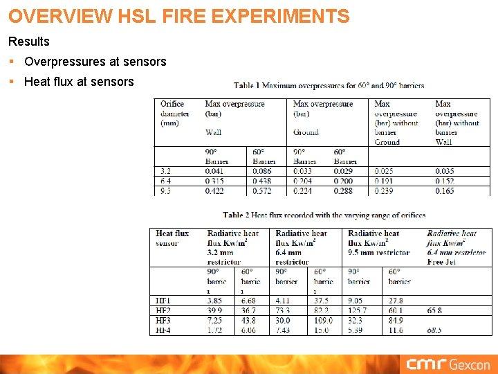 OVERVIEW HSL FIRE EXPERIMENTS Results § Overpressures at sensors § Heat flux at sensors