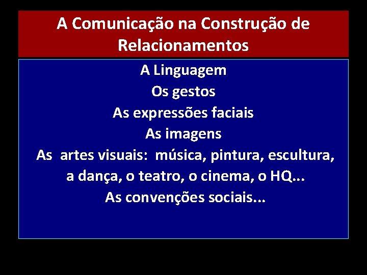 A Comunicação na Construção de Relacionamentos A Linguagem Os gestos As expressões faciais As