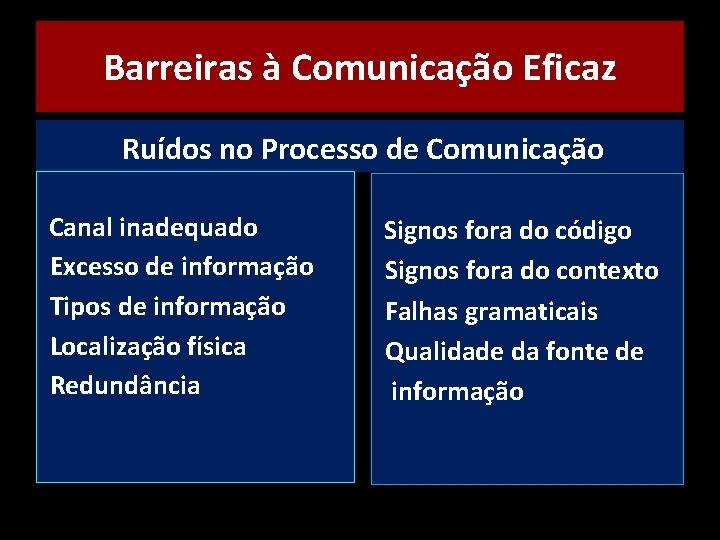 Barreiras à Comunicação Eficaz Ruídos no Processo de Comunicação Canal inadequado Excesso de informação