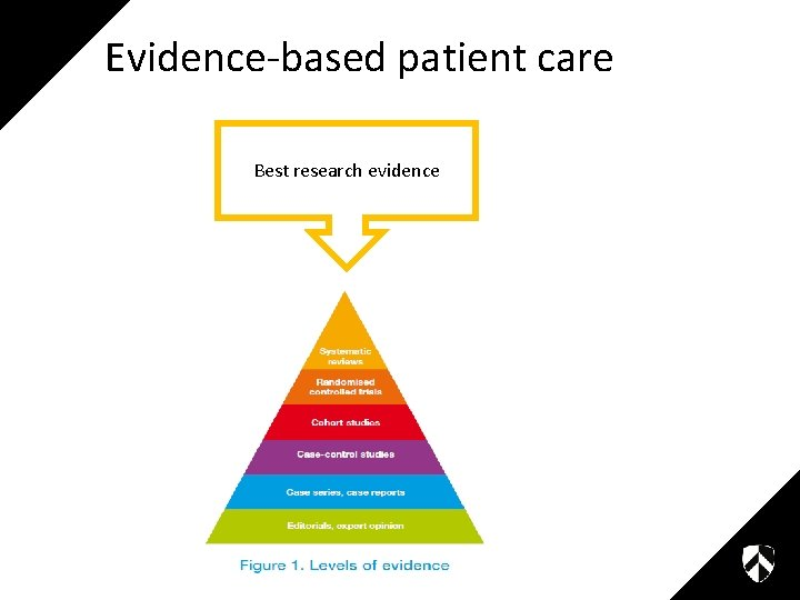 Evidence-based patient care Best research evidence