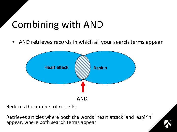 Combining with AND • AND retrieves records in which all your search terms appear