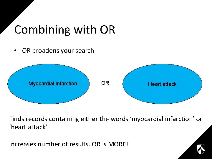 Combining with OR • OR broadens your search Myocardial infarction OR Heart attack Finds
