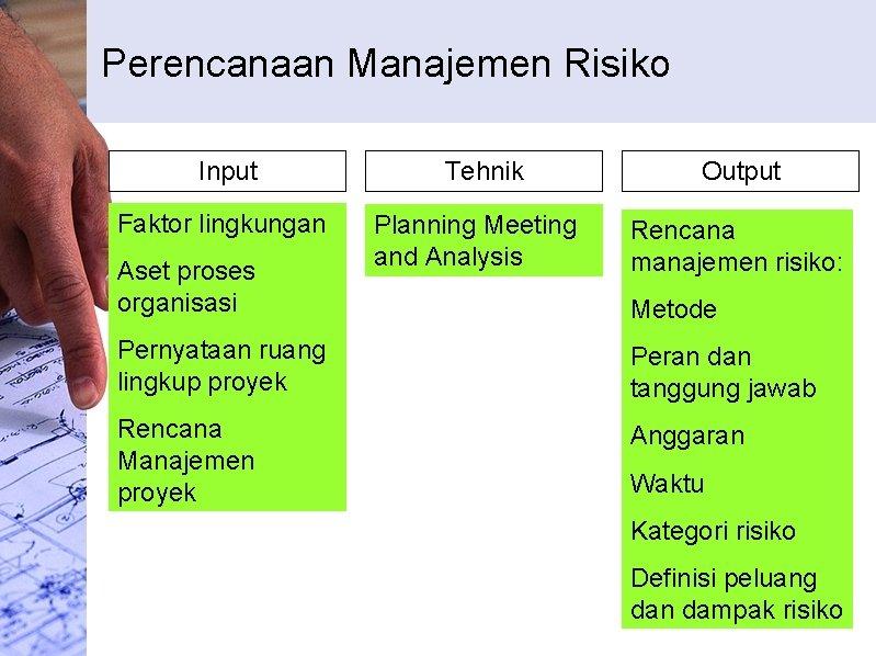 Perencanaan Manajemen Risiko Input Faktor lingkungan Aset proses organisasi Tehnik Planning Meeting and Analysis