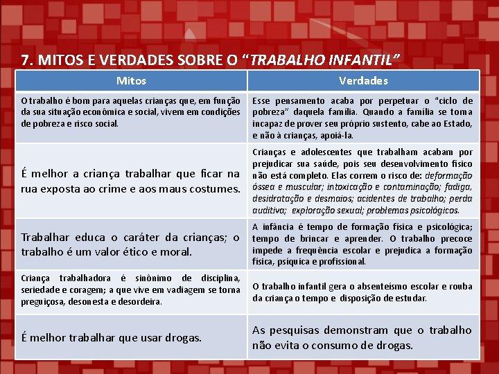 """7. MITOS E VERDADES SOBRE O """"TRABALHO INFANTIL"""" Mitos Verdades O trabalho é bom"""