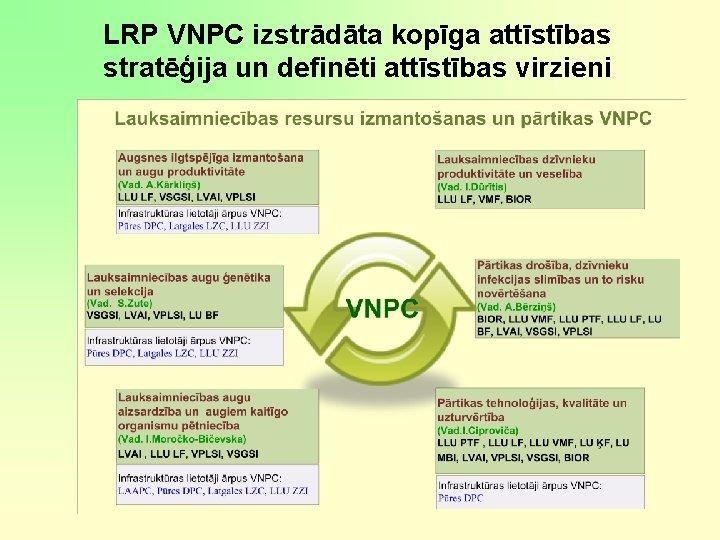 LRP VNPC izstrādāta kopīga attīstības stratēģija un definēti attīstības virzieni