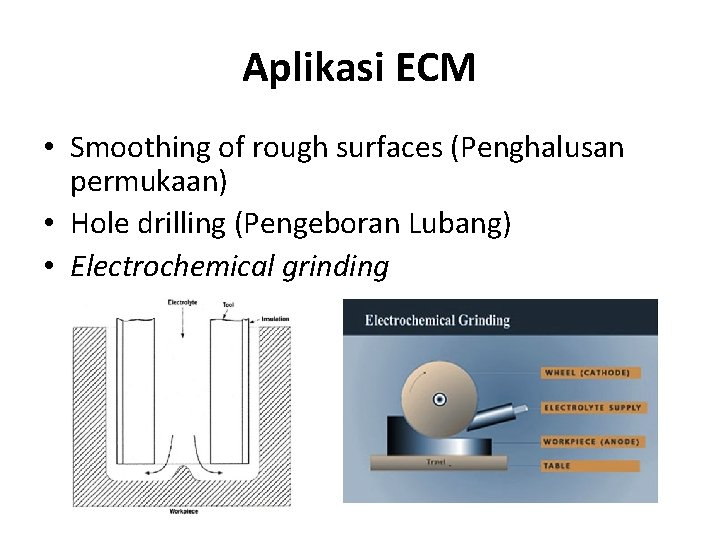 Aplikasi ECM • Smoothing of rough surfaces (Penghalusan permukaan) • Hole drilling (Pengeboran Lubang)