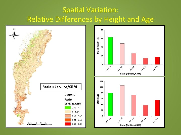 Spatial Variation: Relative Differences by Height and Age Ratio = Jenkins/CRM