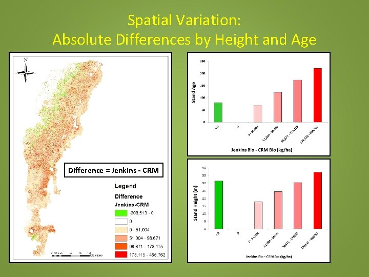 Spatial Variation: Absolute Differences by Height and Age Difference = Jenkins - CRM