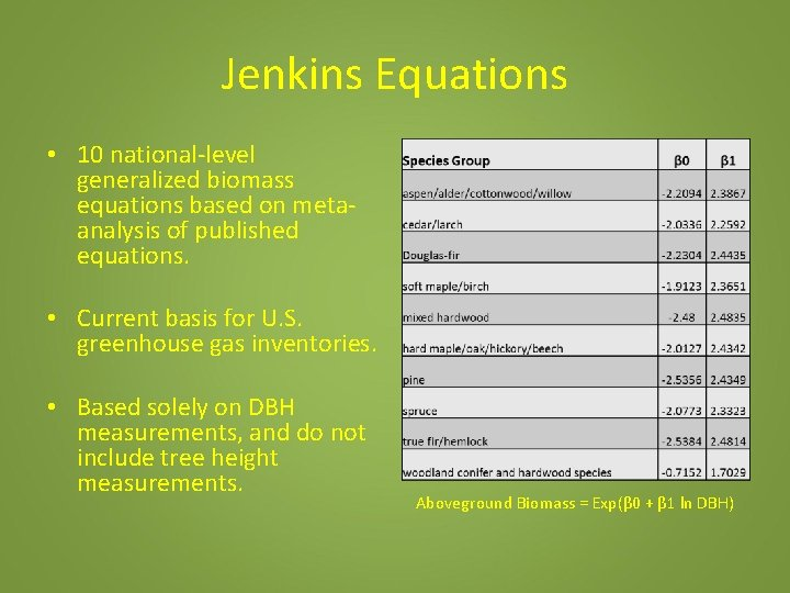 Jenkins Equations • 10 national-level generalized biomass equations based on metaanalysis of published equations.