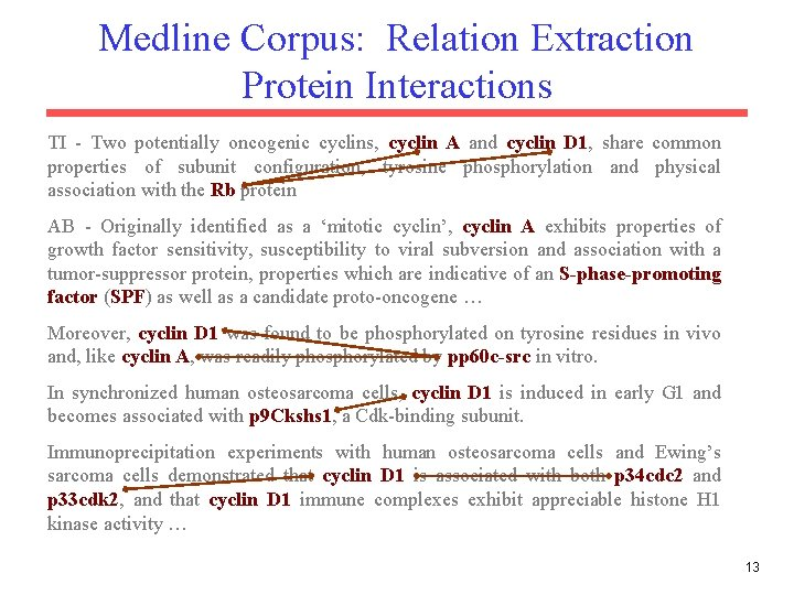 Medline Corpus: Relation Extraction Protein Interactions TI - Two potentially oncogenic cyclins, cyclin A