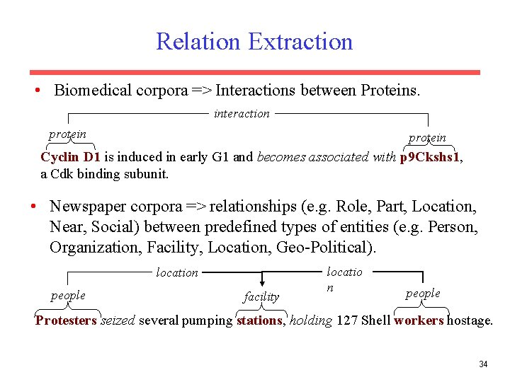 Relation Extraction • Biomedical corpora => Interactions between Proteins. interaction protein Cyclin D 1
