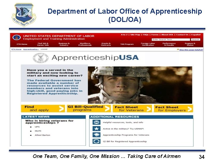 Department of Labor Office of Apprenticeship (DOL/OA) One Team, One Family, One Mission …
